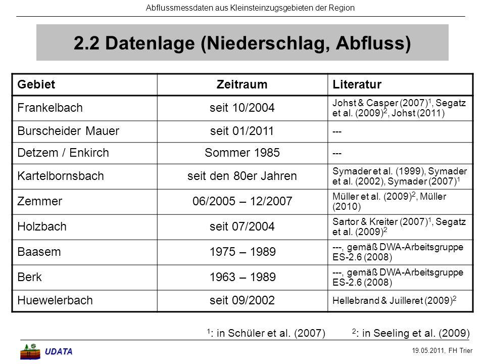 19.05.2011, FH Trier Abflussmessdaten aus Kleinsteinzugsgebieten der RegionUDATA 2.2 Datenlage (Niederschlag, Abfluss) GebietZeitraumLiteratur Frankel