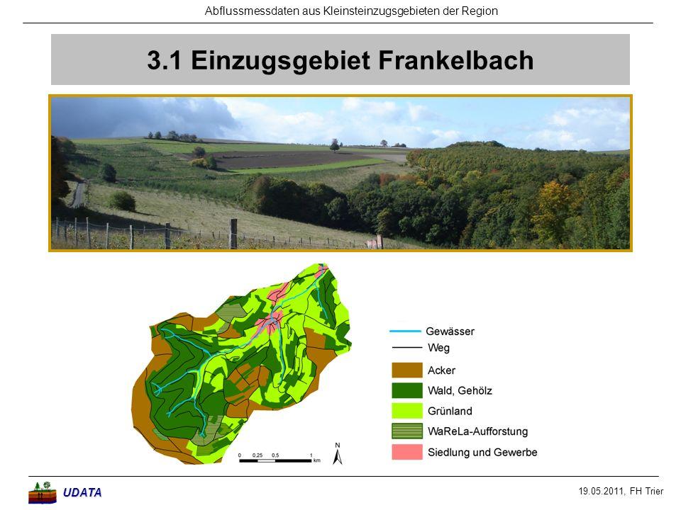 19.05.2011, FH Trier Abflussmessdaten aus Kleinsteinzugsgebieten der RegionUDATA 3.1 Einzugsgebiet Frankelbach