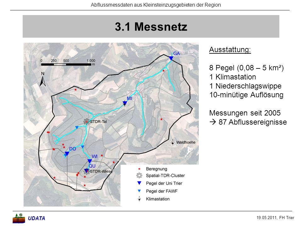 19.05.2011, FH Trier Abflussmessdaten aus Kleinsteinzugsgebieten der RegionUDATA 3.1 Messnetz Ausstattung: 8 Pegel (0,08 – 5 km²) 1 Klimastation 1 Nie