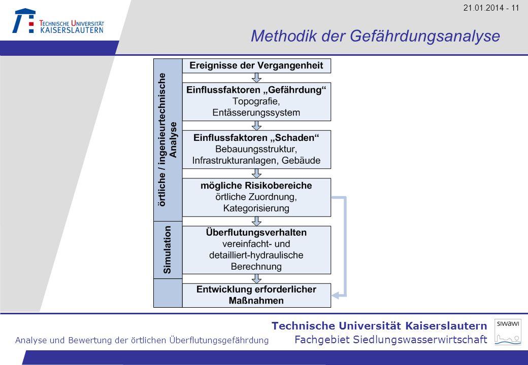 Technische Universität Kaiserslautern Analyse und Bewertung der örtlichen Überflutungsgefährdung Fachgebiet Siedlungswasserwirtschaft 21.01.2014 - 11
