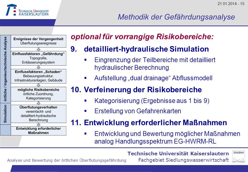 Technische Universität Kaiserslautern Analyse und Bewertung der örtlichen Überflutungsgefährdung Fachgebiet Siedlungswasserwirtschaft 21.01.2014 - 15