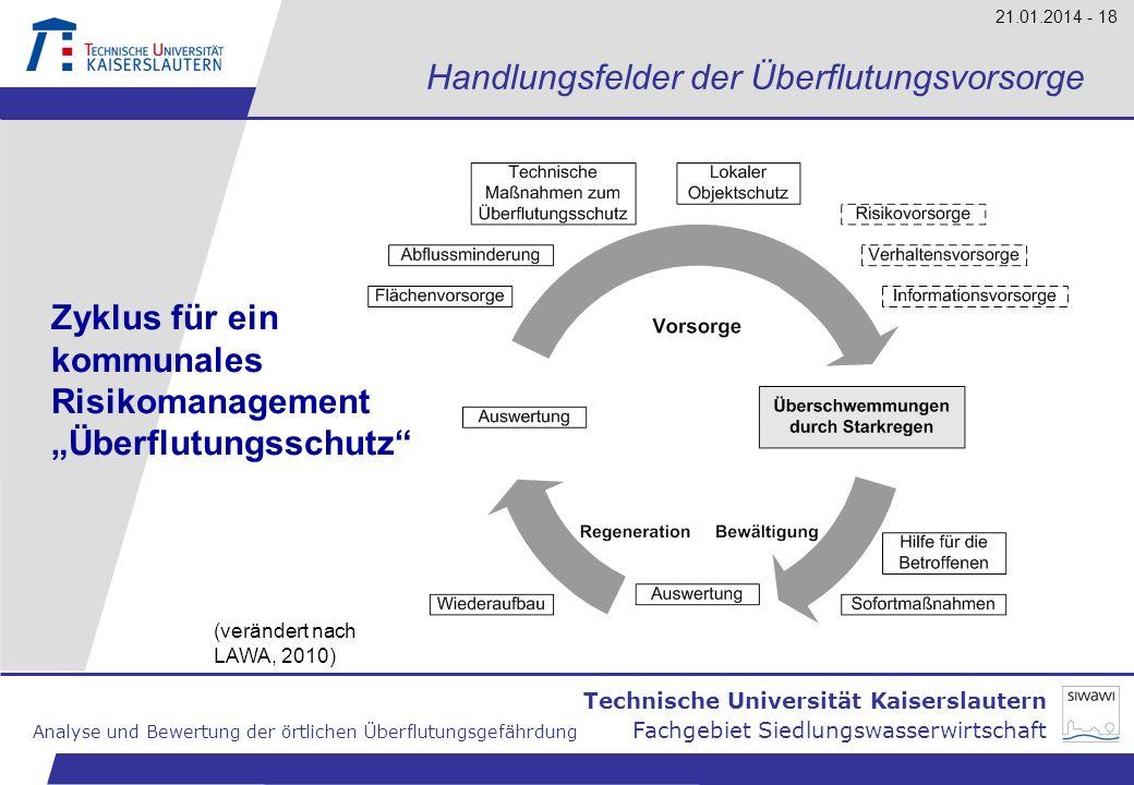 Technische Universität Kaiserslautern Analyse und Bewertung der örtlichen Überflutungsgefährdung Fachgebiet Siedlungswasserwirtschaft 21.01.2014 - 18