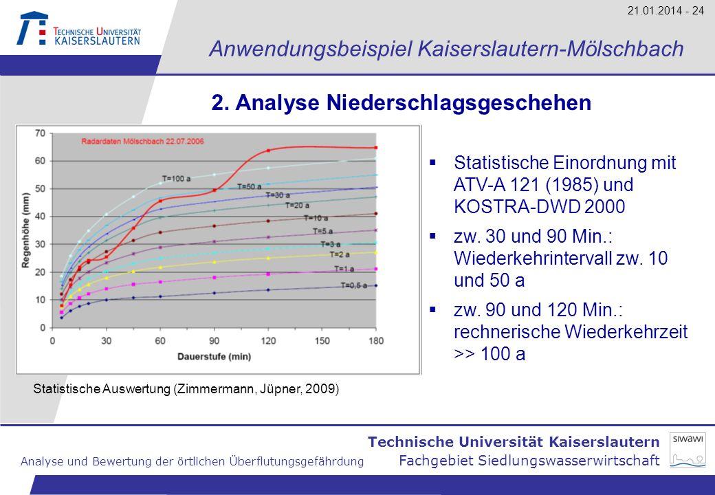 Technische Universität Kaiserslautern Analyse und Bewertung der örtlichen Überflutungsgefährdung Fachgebiet Siedlungswasserwirtschaft 21.01.2014 - 24