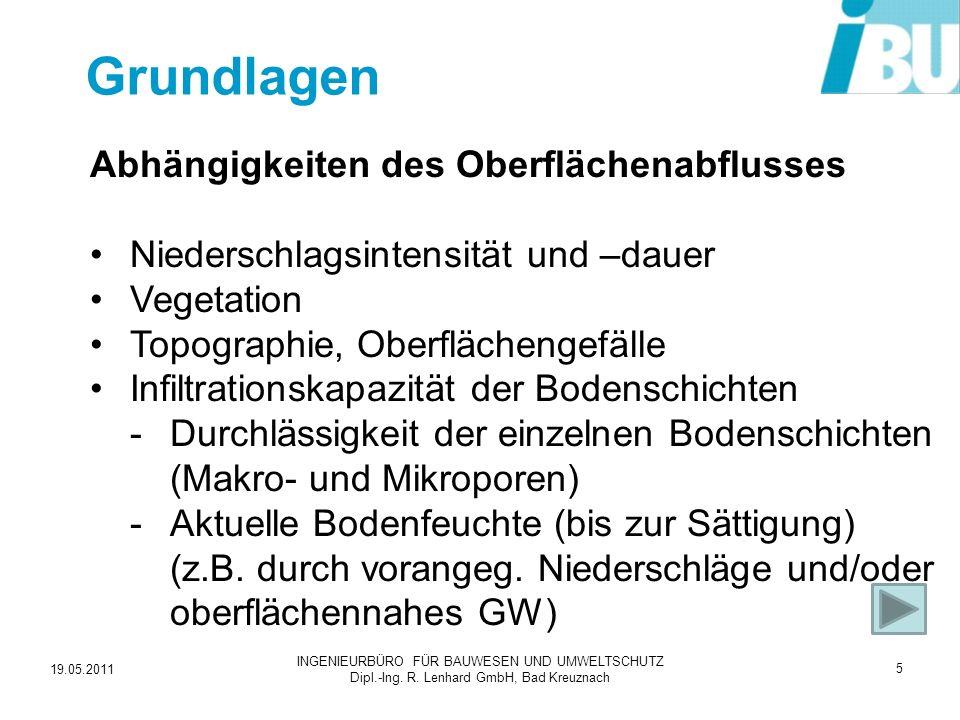19.05.2011 INGENIEURBÜRO FÜR BAUWESEN UND UMWELTSCHUTZ Dipl.-Ing.