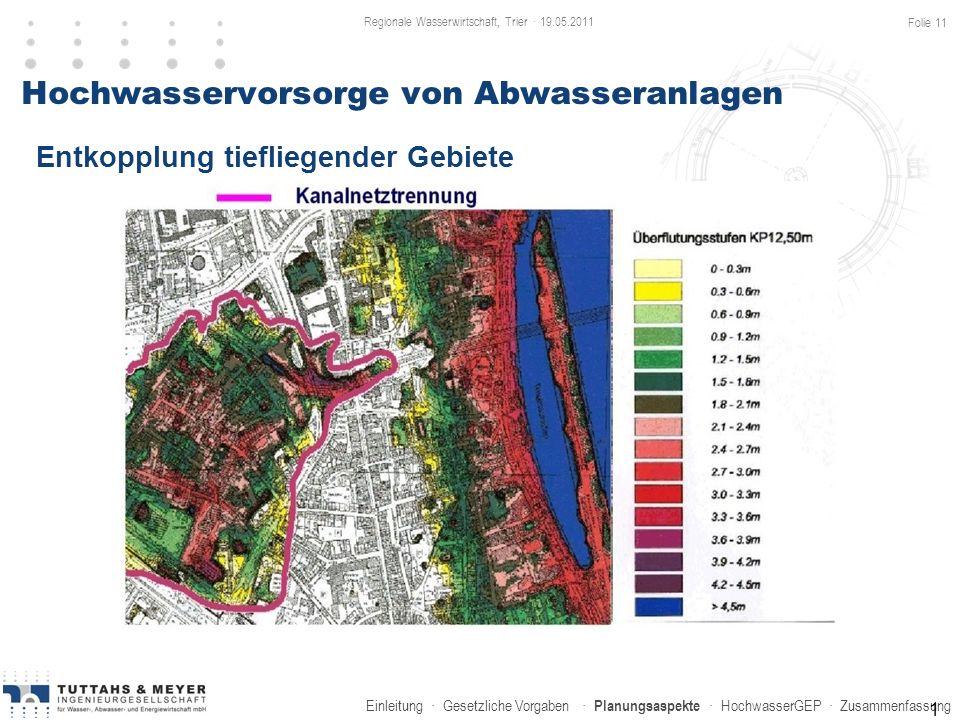 Einleitung · Gesetzliche Vorgaben · Planungsaspekte · HochwasserGEP · Zusammenfassung Hochwasservorsorge von Abwasseranlagen Entkopplung tiefliegender