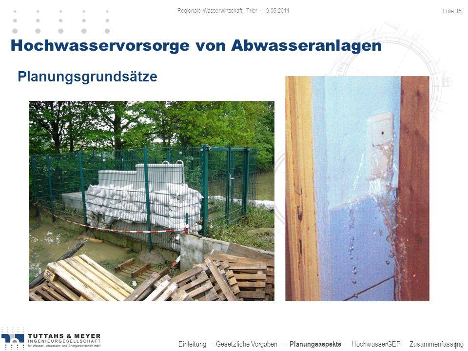 Einleitung · Gesetzliche Vorgaben · Planungsaspekte · HochwasserGEP · Zusammenfassung Hochwasservorsorge von Abwasseranlagen Planungsgrundsätze 1 Regi