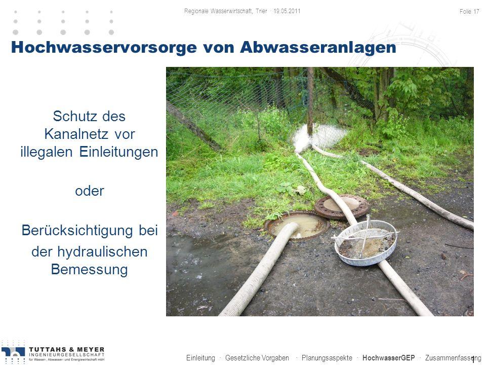 Einleitung · Gesetzliche Vorgaben · Planungsaspekte · HochwasserGEP · Zusammenfassung Hochwasservorsorge von Abwasseranlagen Schutz des Kanalnetz vor