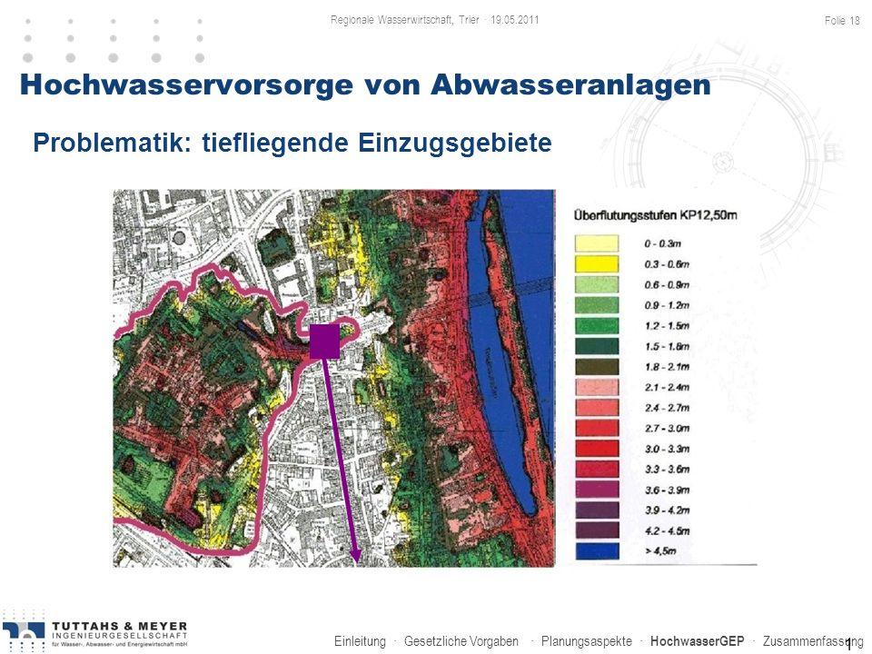 Einleitung · Gesetzliche Vorgaben · Planungsaspekte · HochwasserGEP · Zusammenfassung Hochwasservorsorge von Abwasseranlagen Problematik: tiefliegende