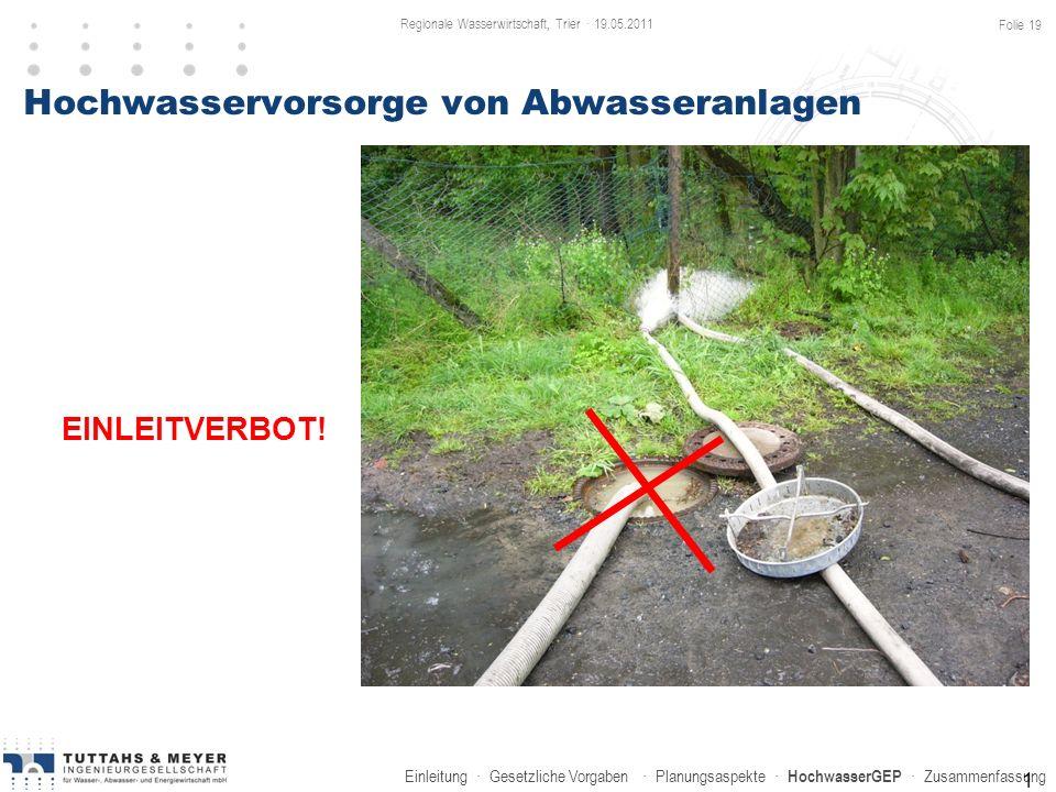 Einleitung · Gesetzliche Vorgaben · Planungsaspekte · HochwasserGEP · Zusammenfassung Hochwasservorsorge von Abwasseranlagen EINLEITVERBOT! 1 Regional