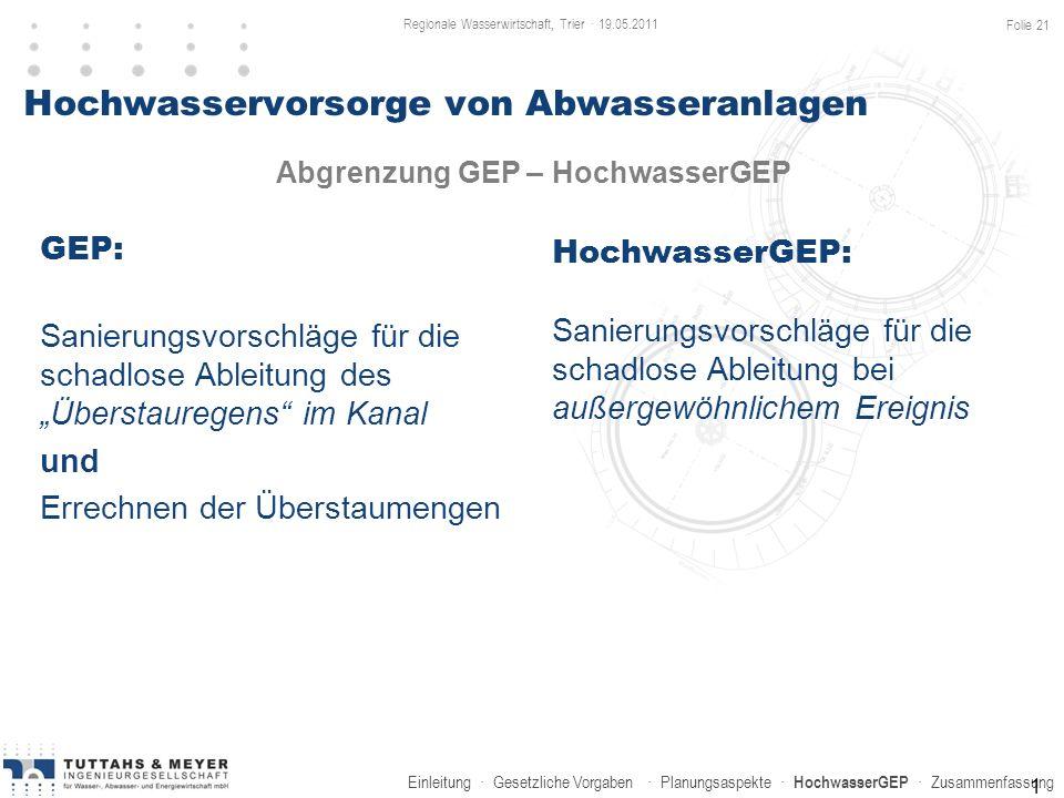 Einleitung · Gesetzliche Vorgaben · Planungsaspekte · HochwasserGEP · Zusammenfassung Hochwasservorsorge von Abwasseranlagen GEP: Sanierungsvorschläge
