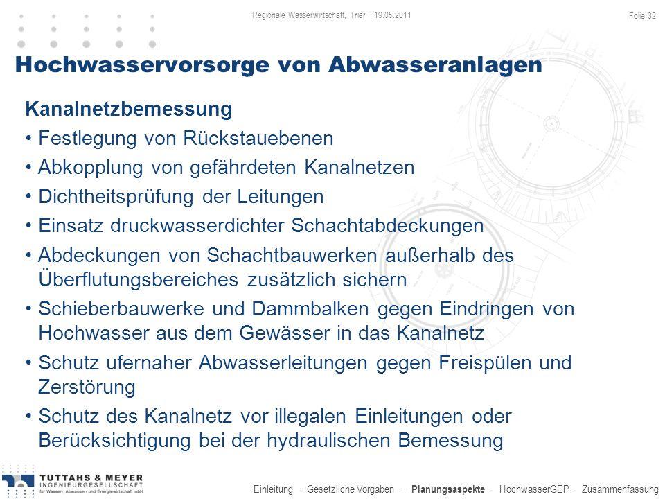 Einleitung · Gesetzliche Vorgaben · Planungsaspekte · HochwasserGEP · Zusammenfassung Hochwasservorsorge von Abwasseranlagen Kanalnetzbemessung Festle