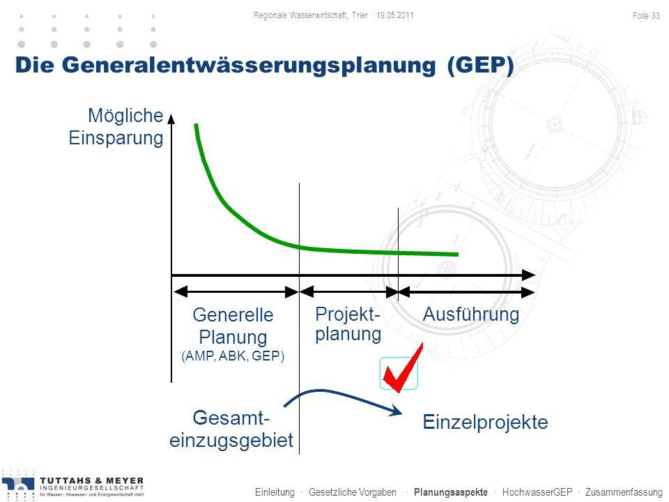 Einleitung · Gesetzliche Vorgaben · Planungsaspekte · HochwasserGEP · Zusammenfassung Gesamt- einzugsgebiet Einzelprojekte Die Generalentwässerungspla