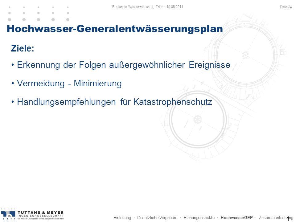 Einleitung · Gesetzliche Vorgaben · Planungsaspekte · HochwasserGEP · Zusammenfassung Ziele: Erkennung der Folgen außergewöhnlicher Ereignisse Vermeid