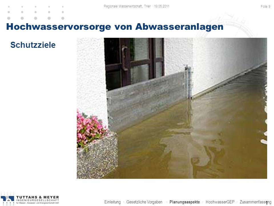 Einleitung · Gesetzliche Vorgaben · Planungsaspekte · HochwasserGEP · Zusammenfassung Hochwasservorsorge von Abwasseranlagen Schutzziele 1 Regionale W