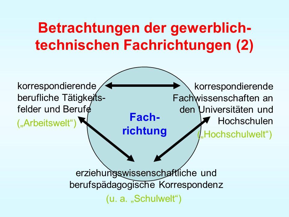 Betrachtungen der gewerblich- technischen Fachrichtungen (2) korrespondierende berufliche Tätigkeits- felder und Berufe korrespondierende Fachwissensc