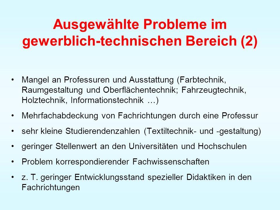 Ausgewählte Probleme im gewerblich-technischen Bereich (2) Mangel an Professuren und Ausstattung (Farbtechnik, Raumgestaltung und Oberflächentechnik;