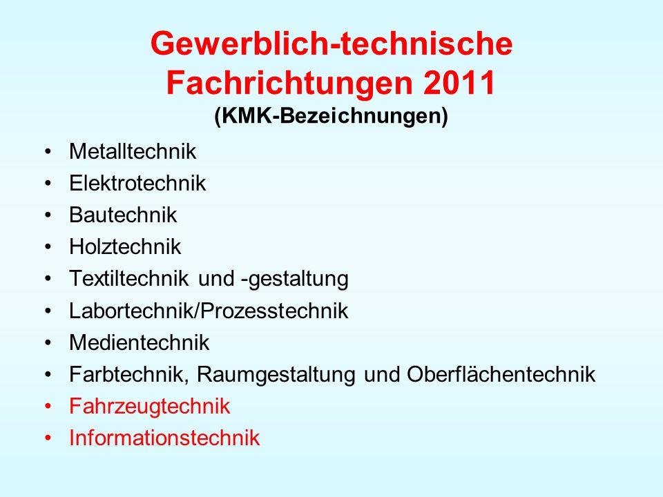 Gewerblich-technische Fachrichtungen 2011 (KMK-Bezeichnungen) Metalltechnik Elektrotechnik Bautechnik Holztechnik Textiltechnik und -gestaltung Labort