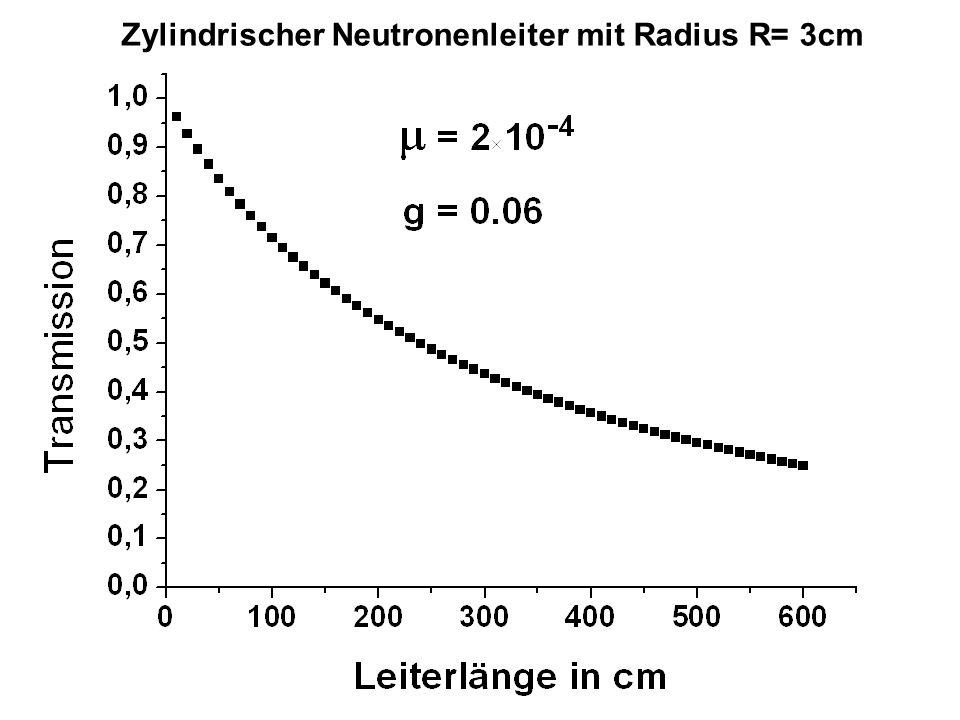Zylindrischer Neutronenleiter mit Radius R= 3cm