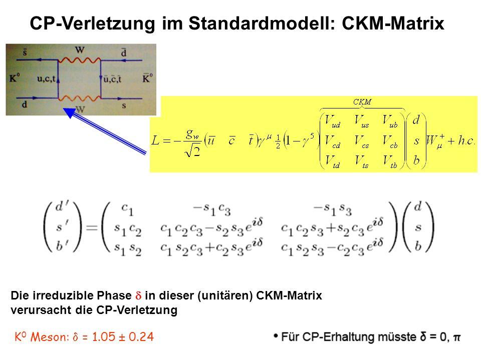 K 0 Meson: = 1.05 ± 0.24 Die irreduzible Phase in dieser (unitären) CKM-Matrix verursacht die CP-Verletzung CP-Verletzung im Standardmodell: CKM-Matri