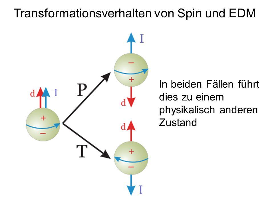 Transformationsverhalten von Spin und EDM In beiden Fällen führt dies zu einem physikalisch anderen Zustand I I I