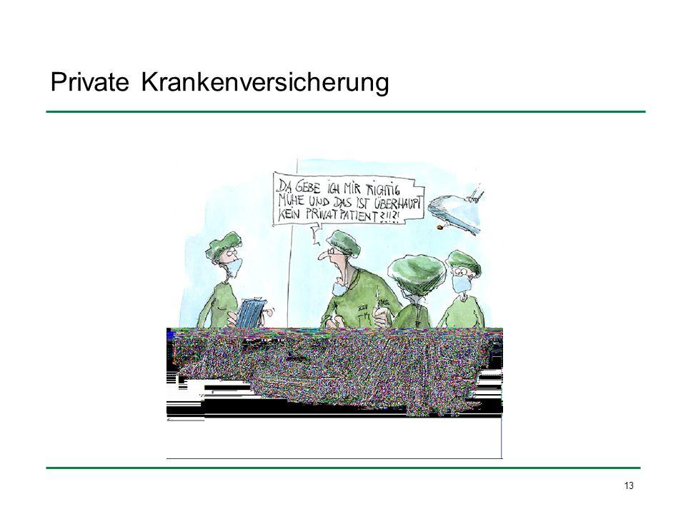 Private Krankenversicherung 13