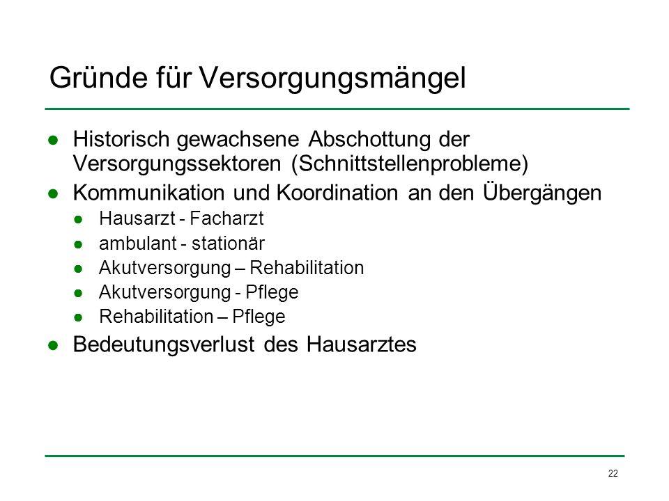 22 Gründe für Versorgungsmängel Historisch gewachsene Abschottung der Versorgungssektoren (Schnittstellenprobleme) Kommunikation und Koordination an d