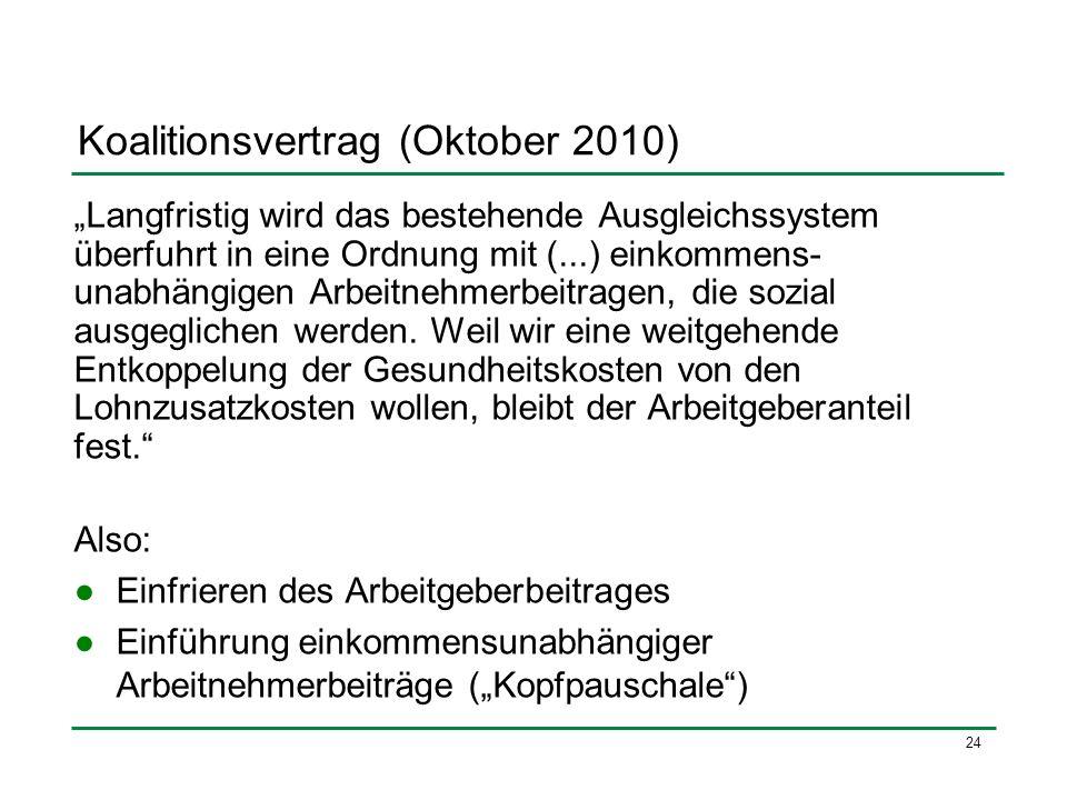 24 Koalitionsvertrag (Oktober 2010) Langfristig wird das bestehende Ausgleichssystem überfuhrt in eine Ordnung mit (...) einkommens- unabhängigen Arbe