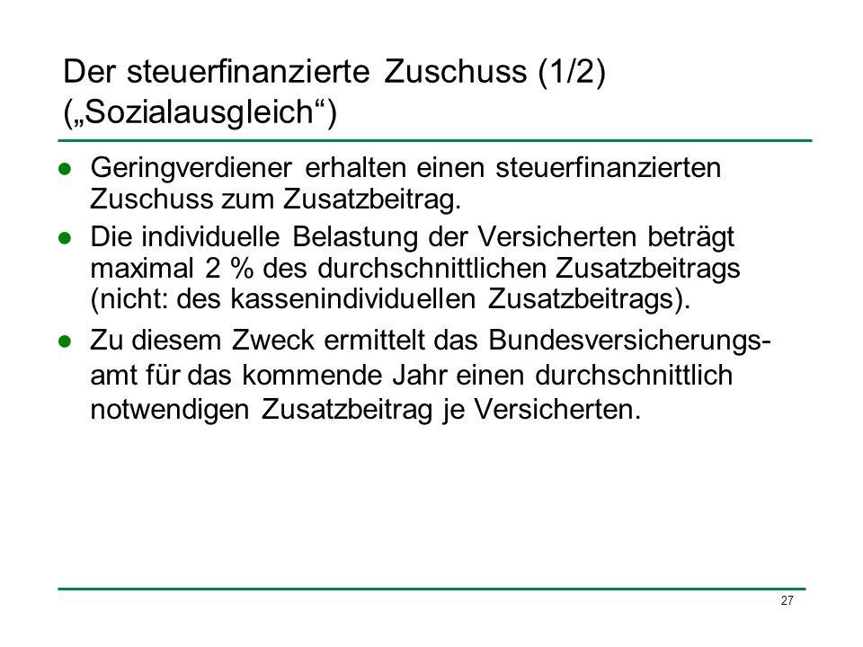 27 Der steuerfinanzierte Zuschuss (1/2) (Sozialausgleich) Geringverdiener erhalten einen steuerfinanzierten Zuschuss zum Zusatzbeitrag. Die individuel