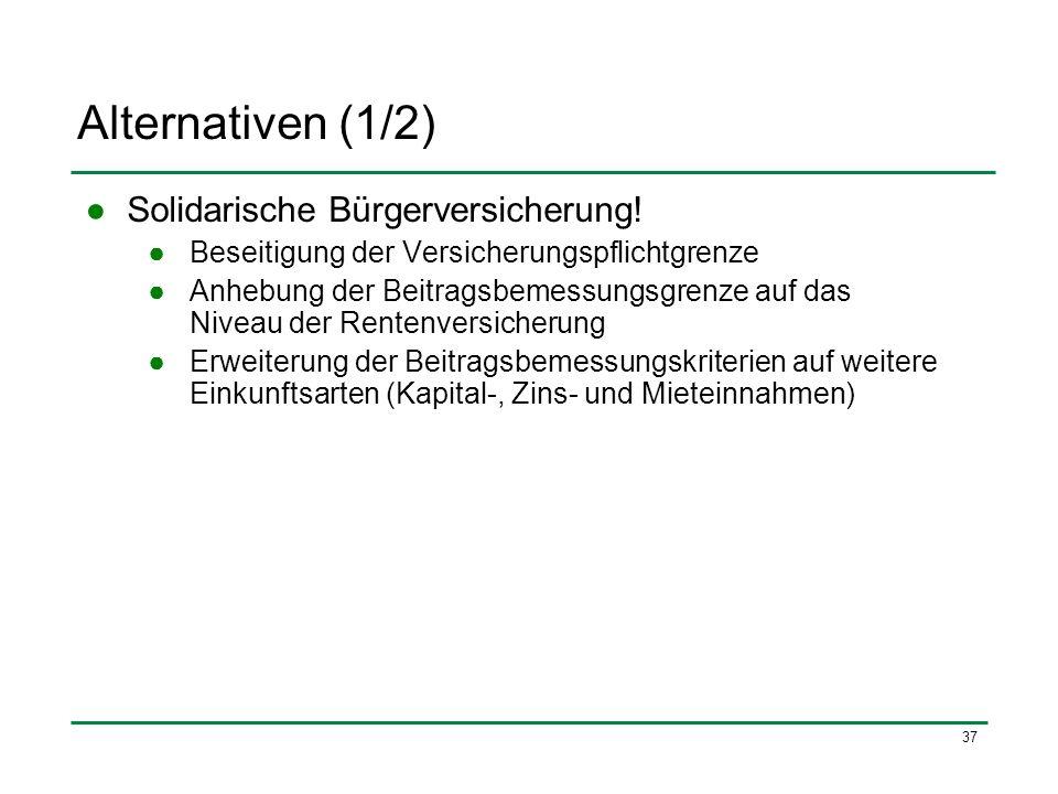 37 Alternativen (1/2) Solidarische Bürgerversicherung! Beseitigung der Versicherungspflichtgrenze Anhebung der Beitragsbemessungsgrenze auf das Niveau