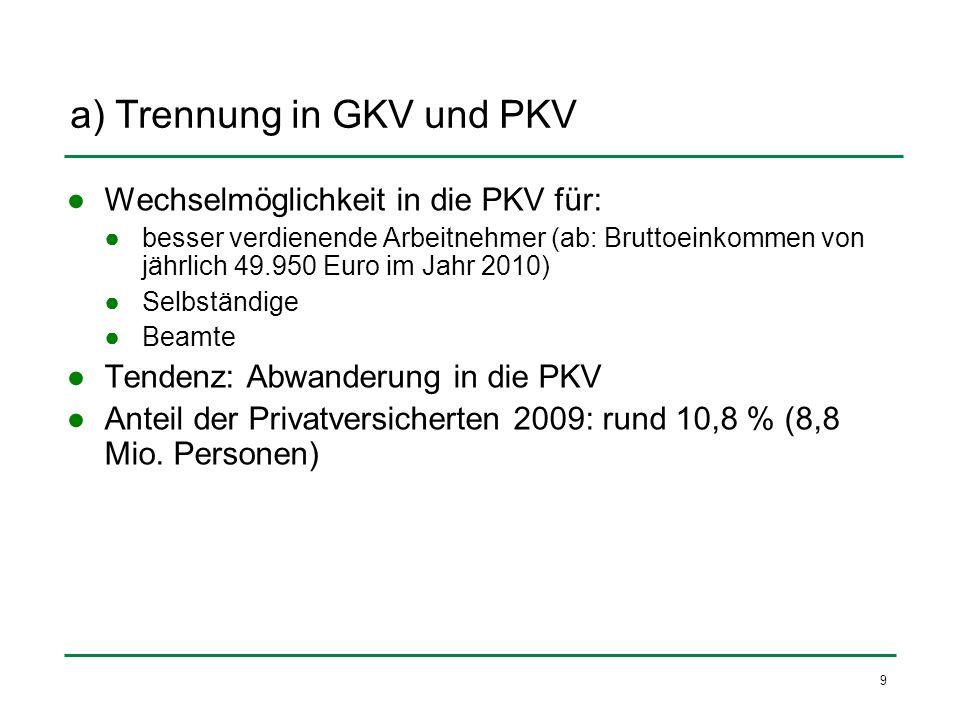 9 a) Trennung in GKV und PKV Wechselmöglichkeit in die PKV für: besser verdienende Arbeitnehmer (ab: Bruttoeinkommen von jährlich 49.950 Euro im Jahr