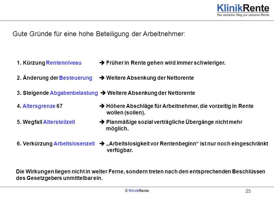© KlinikRente 25 Innen links (Rückseite vom Deckblatt) 4. Altersgrenze 67 Höhere Abschläge für Arbeitnehmer, die vorzeitig in Rente wollen (sollen). 5
