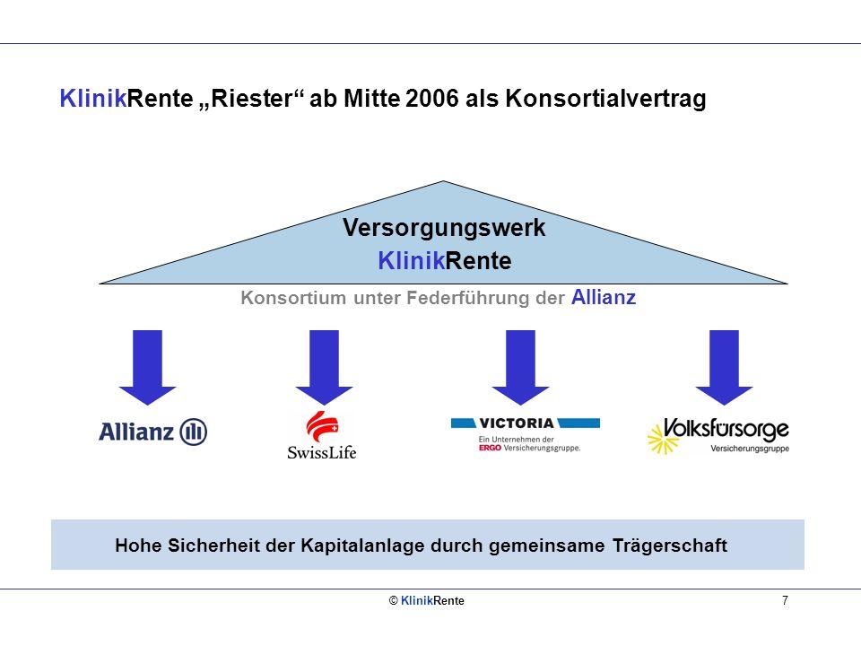 © KlinikRente7 Versorgungswerk KlinikRente Konsortium unter Federführung der Allianz KlinikRente Riester ab Mitte 2006 als Konsortialvertrag Hohe Sicherheit der Kapitalanlage durch gemeinsame Trägerschaft