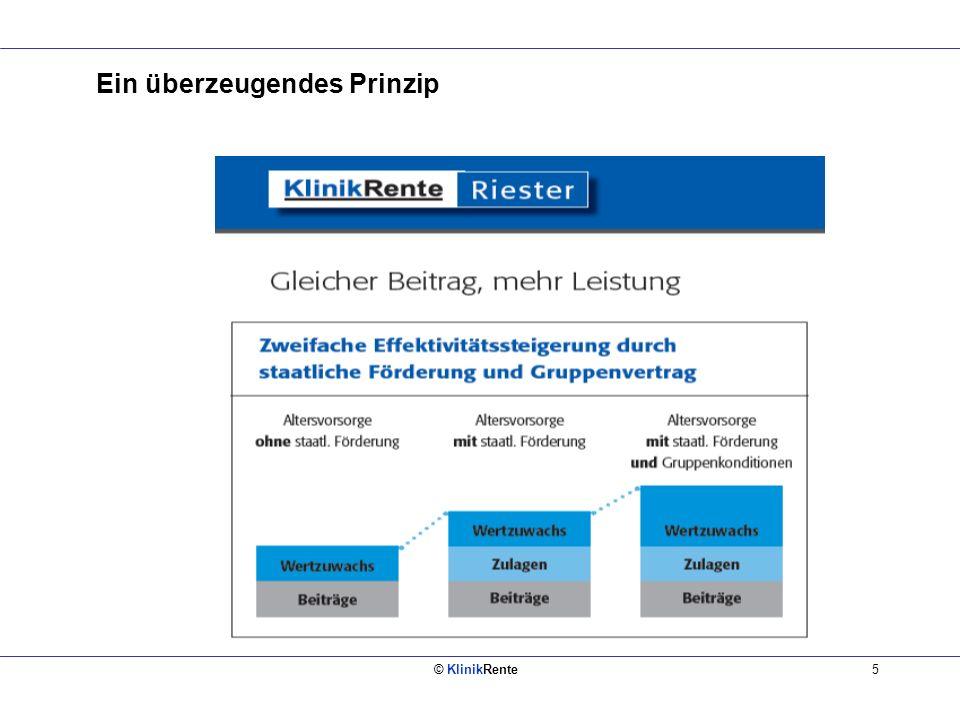 © KlinikRente6 Versorgungswerk KlinikRente Konsortium unter Federführung der Allianz Hohe Sicherheit der Kapitalanlage durch gemeinsame Trägerschaft