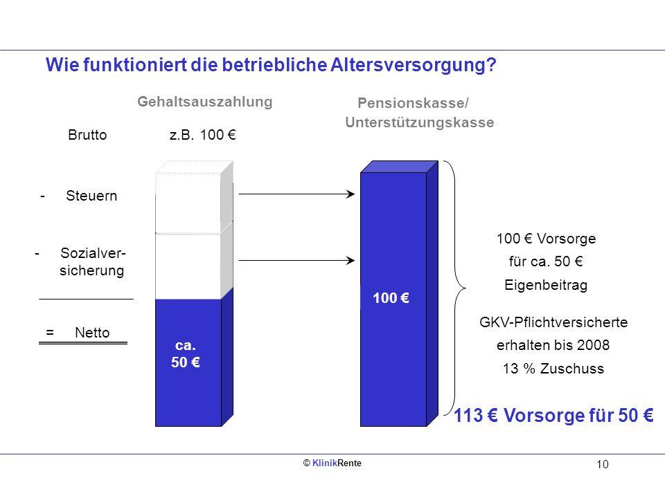 © KlinikRente 9 1.Die Situation in Kliniken mit ZVK nach der Systemumstellung 2.Welche neuen Möglichkeiten zur Entgeltumwandlung gibt es? 3.Warum ein