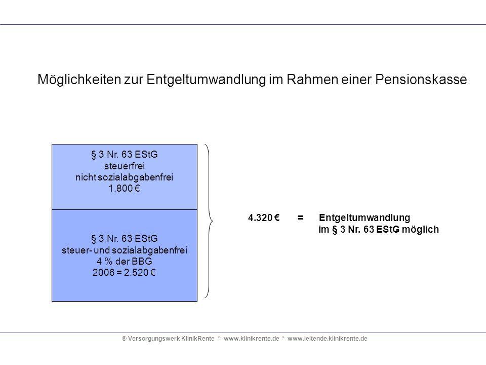 ® Versorgungswerk KlinikRente * www.klinikrente.de * www.leitende.klinikrente.de Möglichkeiten zur Entgeltumwandlung im Rahmen einer Pensionskasse § 3