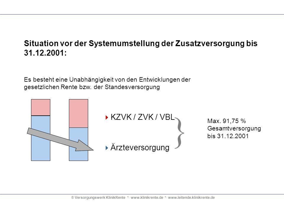 ® Versorgungswerk KlinikRente * www.klinikrente.de * www.leitende.klinikrente.de KZVK / ZVK / VBL Ärzteversorgung Max. 91,75 % Gesamtversorgung bis 31