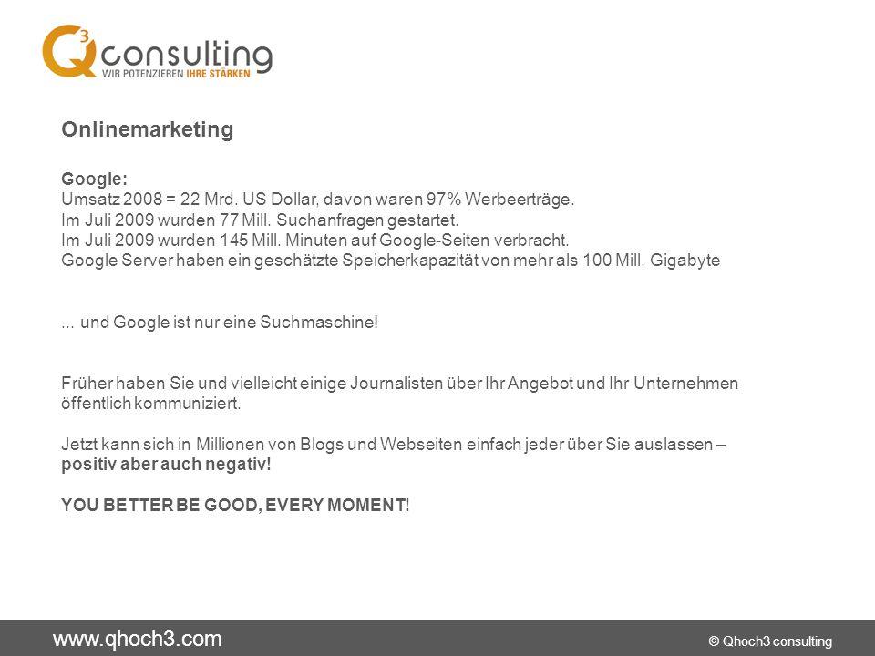 www.qhoch3.com © Qhoch3 consulting Onlinemarketing Google: Umsatz 2008 = 22 Mrd.
