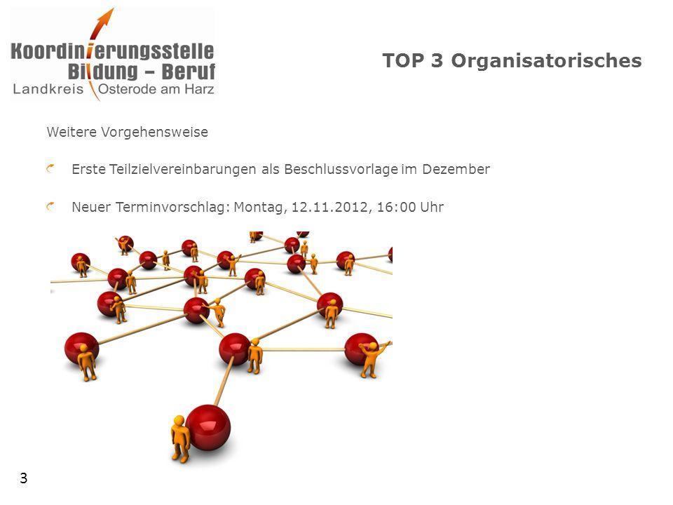 TOP 3 Organisatorisches Weitere Vorgehensweise Erste Teilzielvereinbarungen als Beschlussvorlage im Dezember Neuer Terminvorschlag: Montag, 12.11.2012, 16:00 Uhr 3