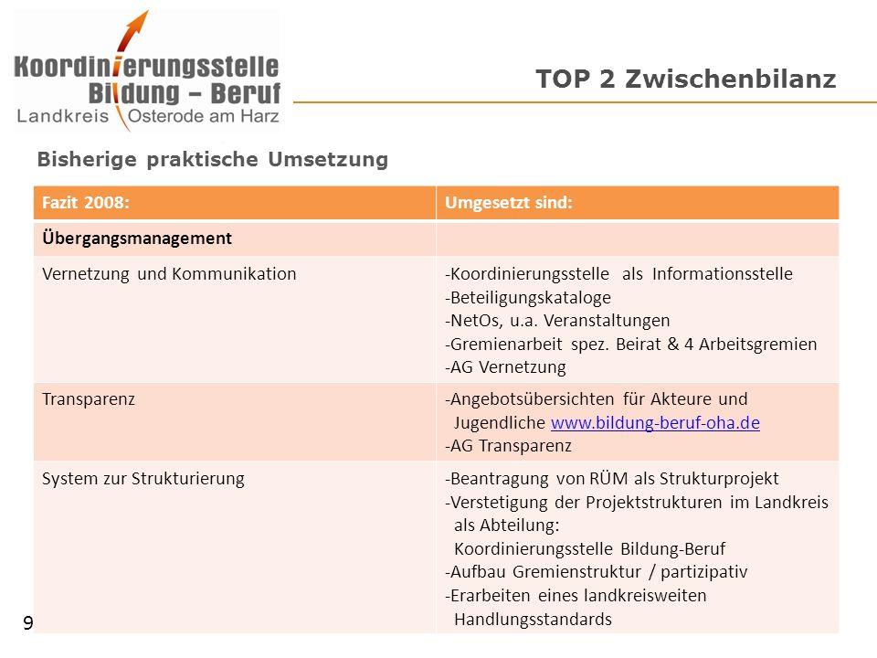 Fazit 2008:Umgesetzt sind: Übergangsmanagement Vernetzung und Kommunikation-Koordinierungsstelle als Informationsstelle -Beteiligungskataloge -NetOs, u.a.