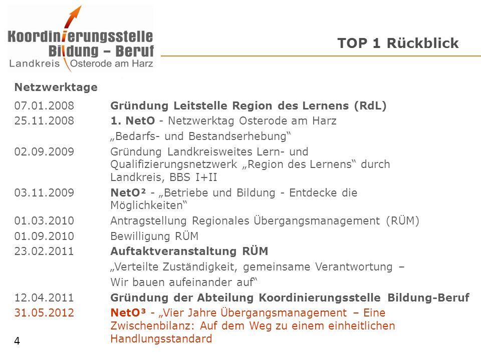 TOP 1 Rückblick Netzwerktage 07.01.2008 Gründung Leitstelle Region des Lernens (RdL) 25.11.2008 1.