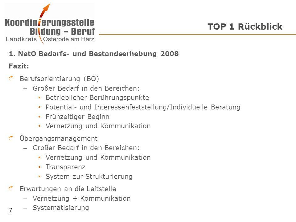 TOP 1 Rückblick 1.