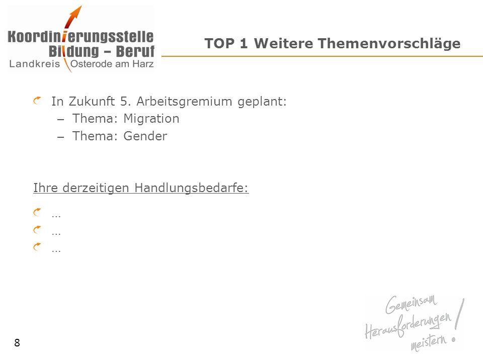 TOP 1 Weitere Themenvorschläge In Zukunft 5. Arbeitsgremium geplant: – Thema: Migration – Thema: Gender Ihre derzeitigen Handlungsbedarfe: … 8