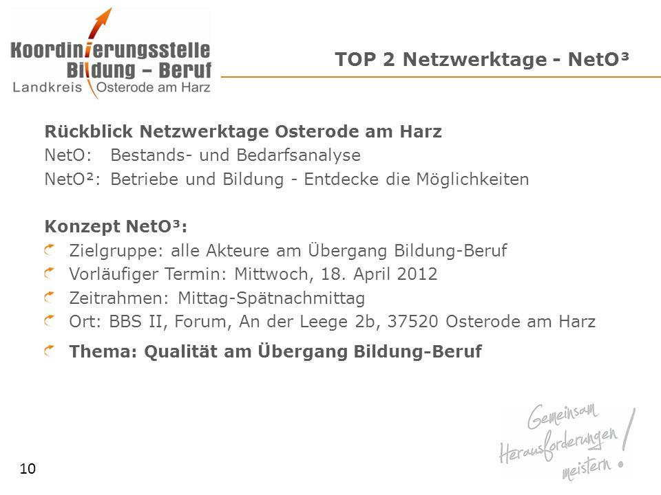 TOP 2 Netzwerktage - NetO³ Rückblick Netzwerktage Osterode am Harz NetO: Bestands- und Bedarfsanalyse NetO²: Betriebe und Bildung - Entdecke die Möglichkeiten Konzept NetO³: Zielgruppe: alle Akteure am Übergang Bildung-Beruf Vorläufiger Termin: Mittwoch, 18.