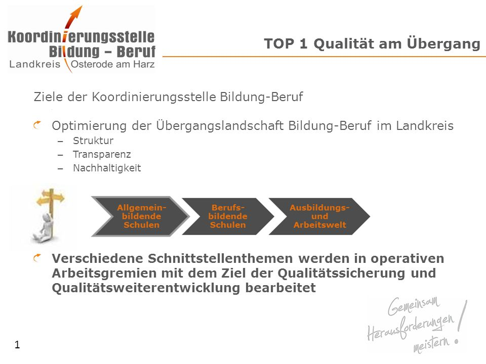 TOP 1 Qualität am Übergang Ziele der Koordinierungsstelle Bildung-Beruf Optimierung der Übergangslandschaft Bildung-Beruf im Landkreis – Struktur – Tr
