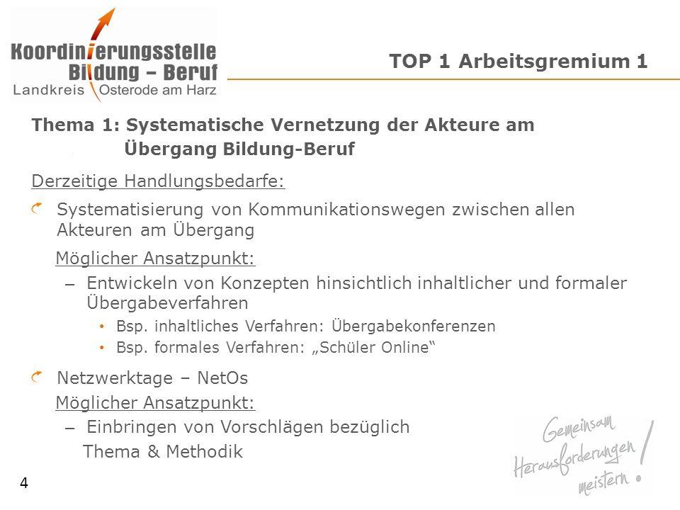 TOP 1 Arbeitsgremium 1 Thema 1: Systematische Vernetzung der Akteure am Übergang Bildung-Beruf Derzeitige Handlungsbedarfe: Systematisierung von Kommu