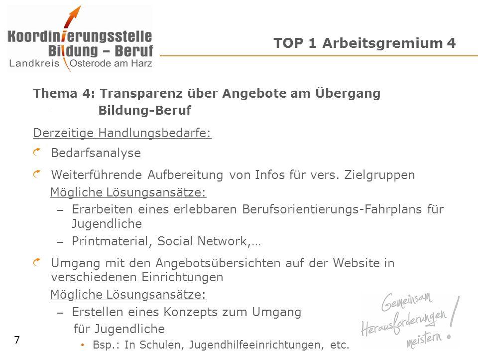 TOP 1 Arbeitsgremium 4 Thema 4: Transparenz über Angebote am Übergang Bildung-Beruf Derzeitige Handlungsbedarfe: Bedarfsanalyse Weiterführende Aufbereitung von Infos für vers.