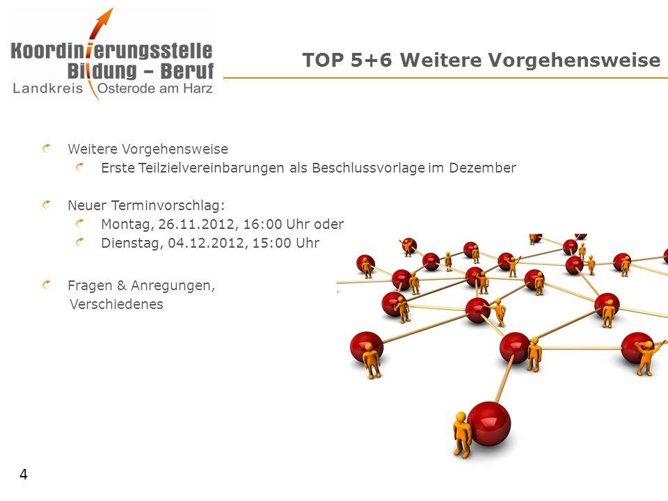 TOP 5+6 Weitere Vorgehensweise 4 Weitere Vorgehensweise Erste Teilzielvereinbarungen als Beschlussvorlage im Dezember Neuer Terminvorschlag: Montag, 26.11.2012, 16:00 Uhr oder Dienstag, 04.12.2012, 15:00 Uhr Fragen & Anregungen, Verschiedenes
