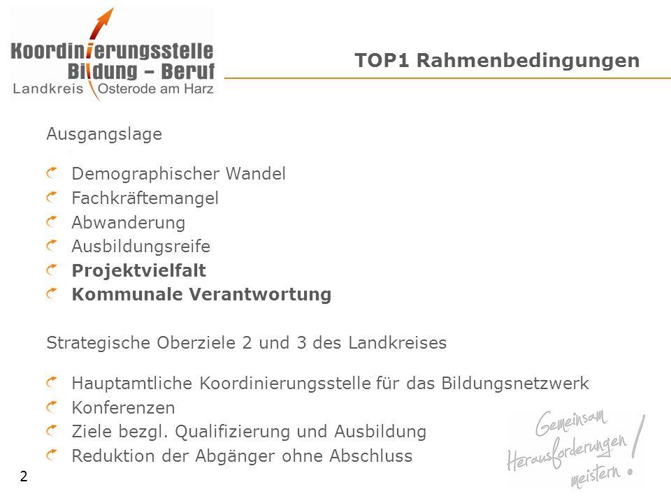 TOP1 Rahmenbedingungen Ausgangslage Demographischer Wandel Fachkräftemangel Abwanderung Ausbildungsreife Projektvielfalt Kommunale Verantwortung Strat