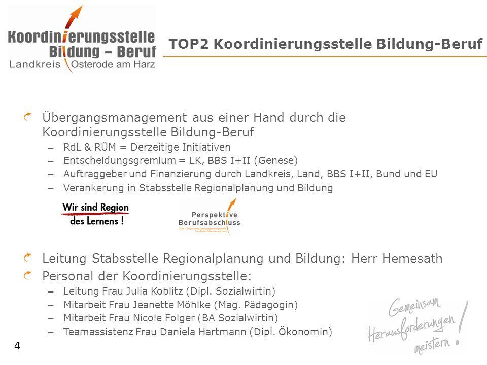 TOP2 Koordinierungsstelle Bildung-Beruf Übergangsmanagement aus einer Hand durch die Koordinierungsstelle Bildung-Beruf – RdL & RÜM = Derzeitige Initi