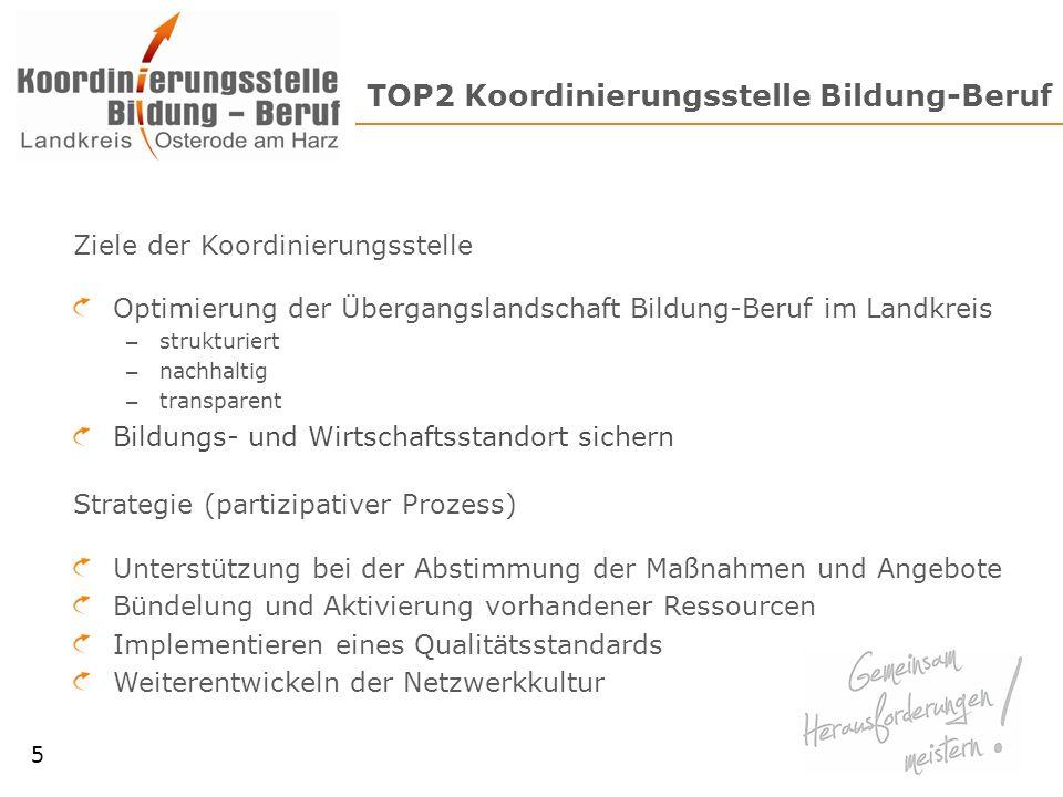 TOP2 Koordinierungsstelle Bildung-Beruf Ziele der Koordinierungsstelle Optimierung der Übergangslandschaft Bildung-Beruf im Landkreis – strukturiert –